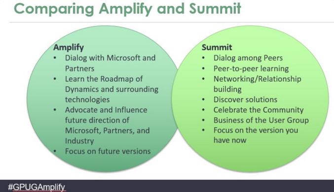 GPUG-Amplify-vs-Summit