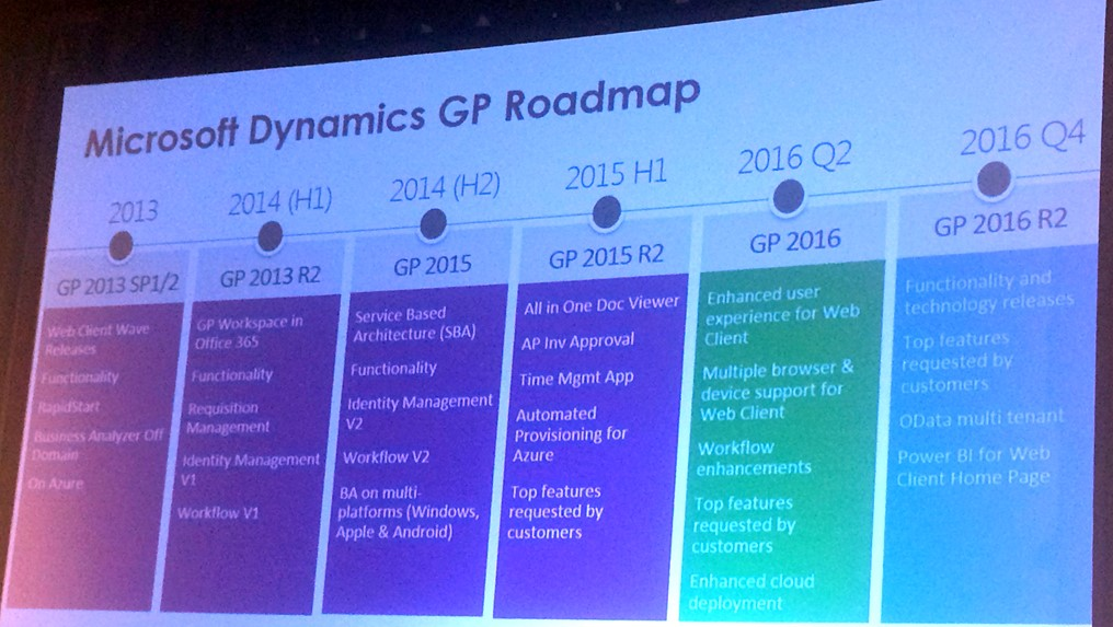 dynamics-gp-roadmap-2016