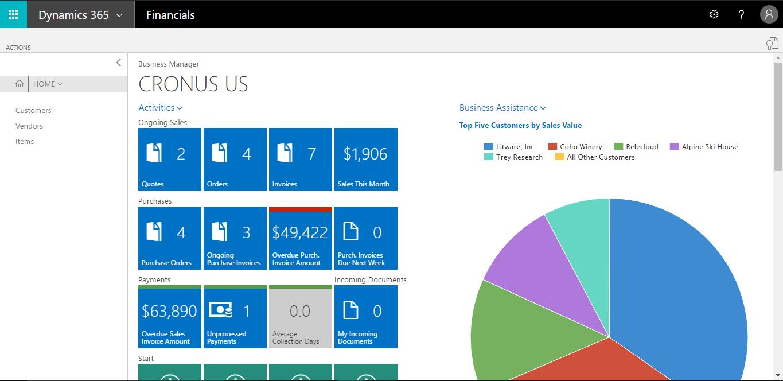 Microsoft Dynamics 365 for Sales, Enteprise-Grade CRM